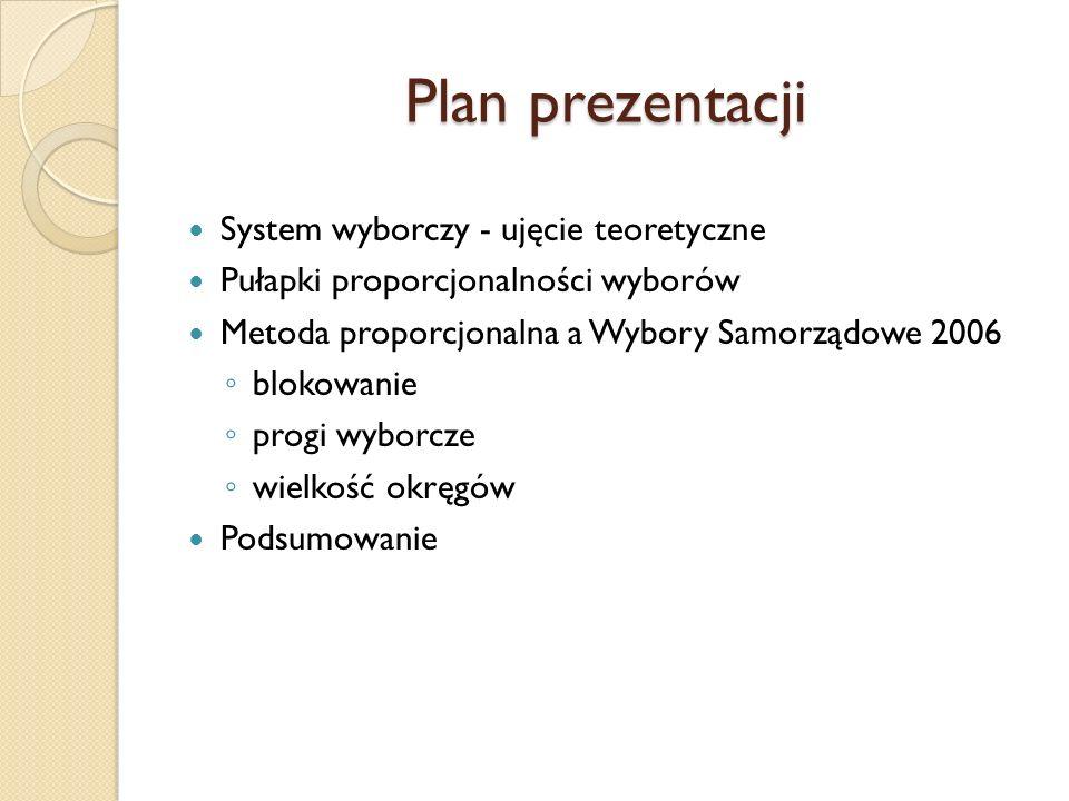 Plan prezentacji System wyborczy - ujęcie teoretyczne