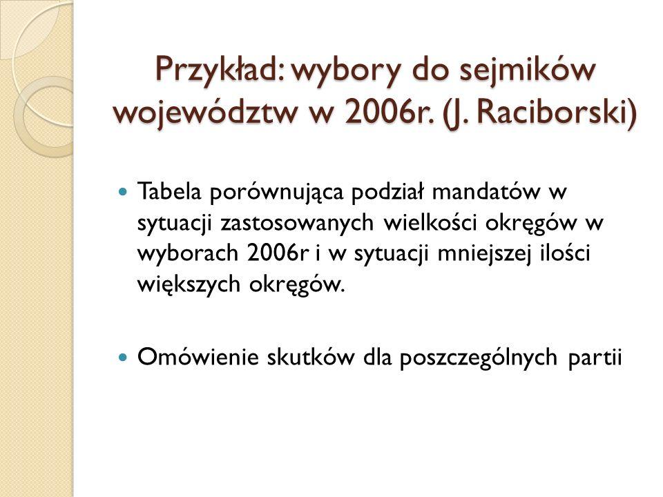 Przykład: wybory do sejmików województw w 2006r. (J. Raciborski)