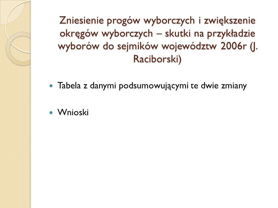 Zniesienie progów wyborczych i zwiększenie okręgów wyborczych – skutki na przykładzie wyborów do sejmików województw 2006r (J. Raciborski)