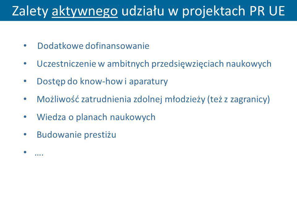 Zalety aktywnego udziału w projektach PR UE