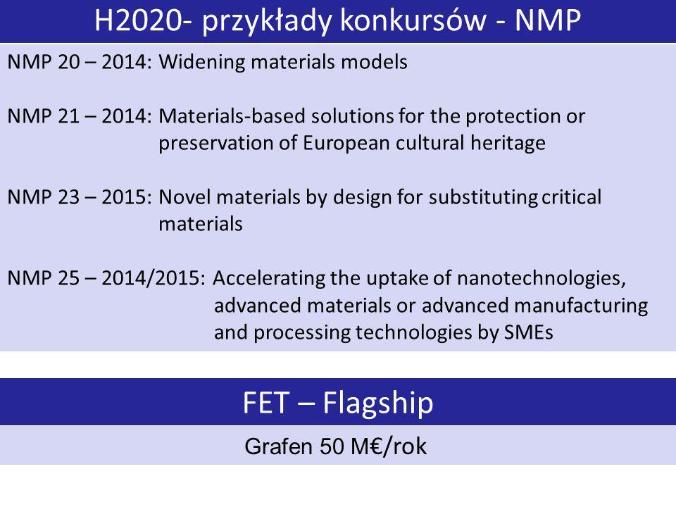 H2020- przykłady konkursów - NMP