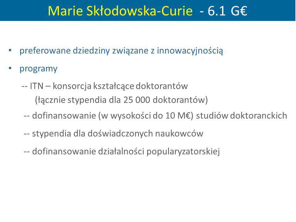Marie Skłodowska-Curie - 6.1 G€