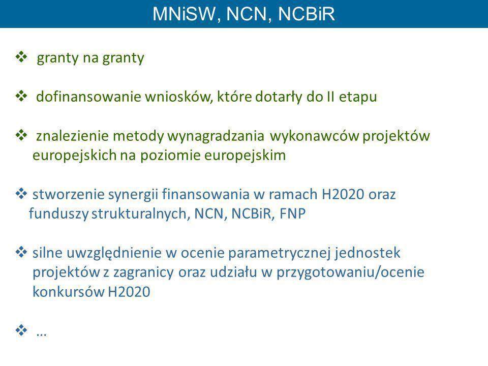 MNiSW, NCN, NCBiR granty na granty