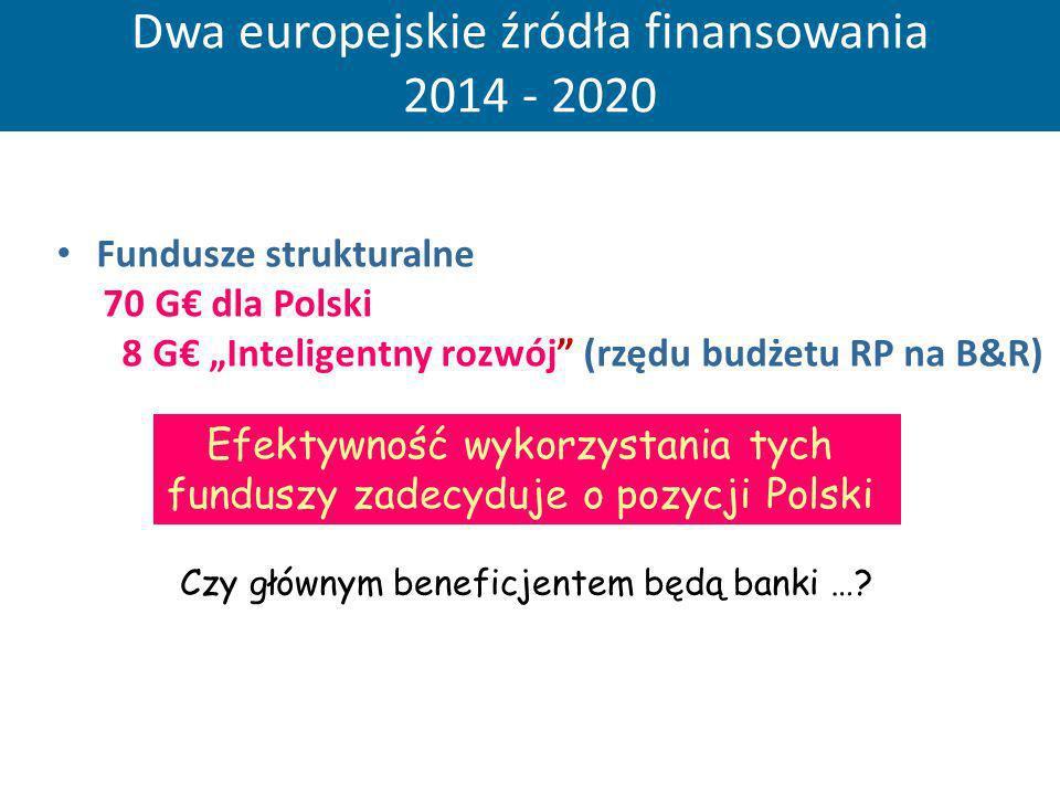 Dwa europejskie źródła finansowania 2014 - 2020