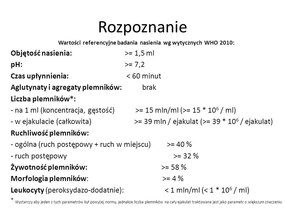 Wartości referencyjne badania nasienia wg wytycznych WHO 2010: