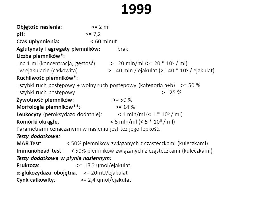 1999 Objętość nasienia: >= 2 ml pH: >= 7,2