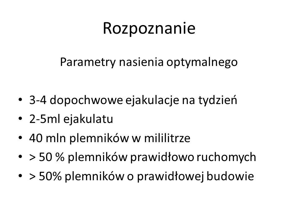 Parametry nasienia optymalnego