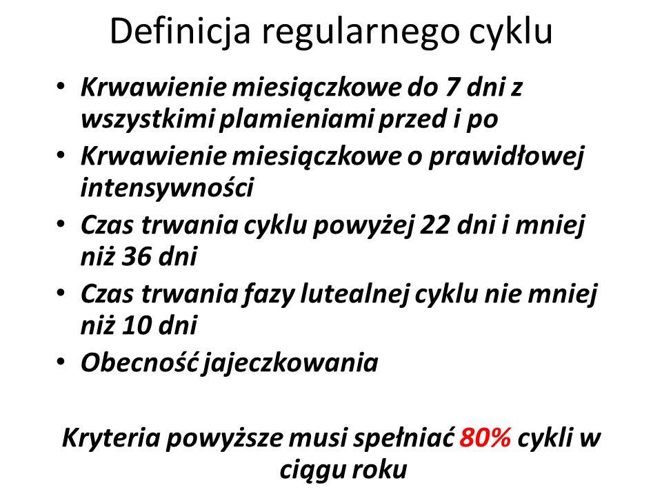 Definicja regularnego cyklu