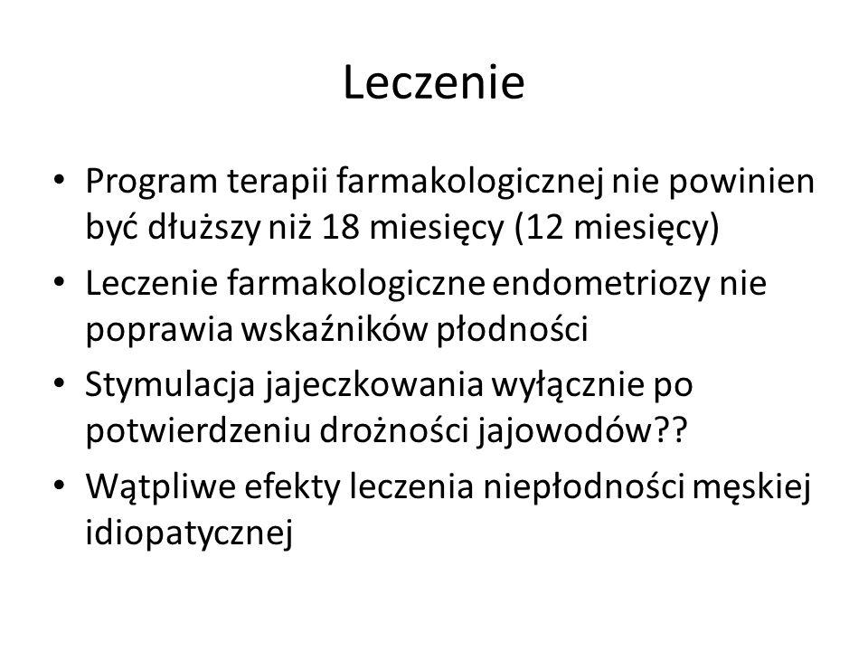Leczenie Program terapii farmakologicznej nie powinien być dłuższy niż 18 miesięcy (12 miesięcy)