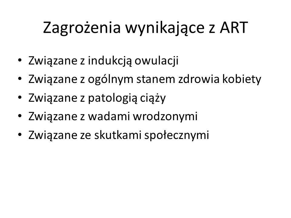 Zagrożenia wynikające z ART