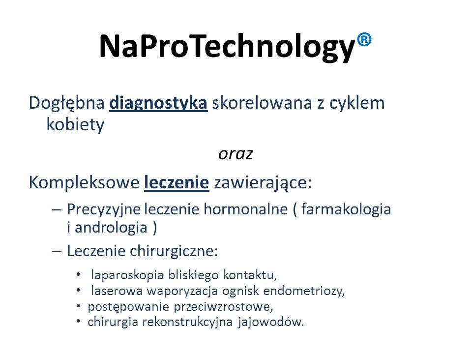 NaProTechnology® Dogłębna diagnostyka skorelowana z cyklem kobiety