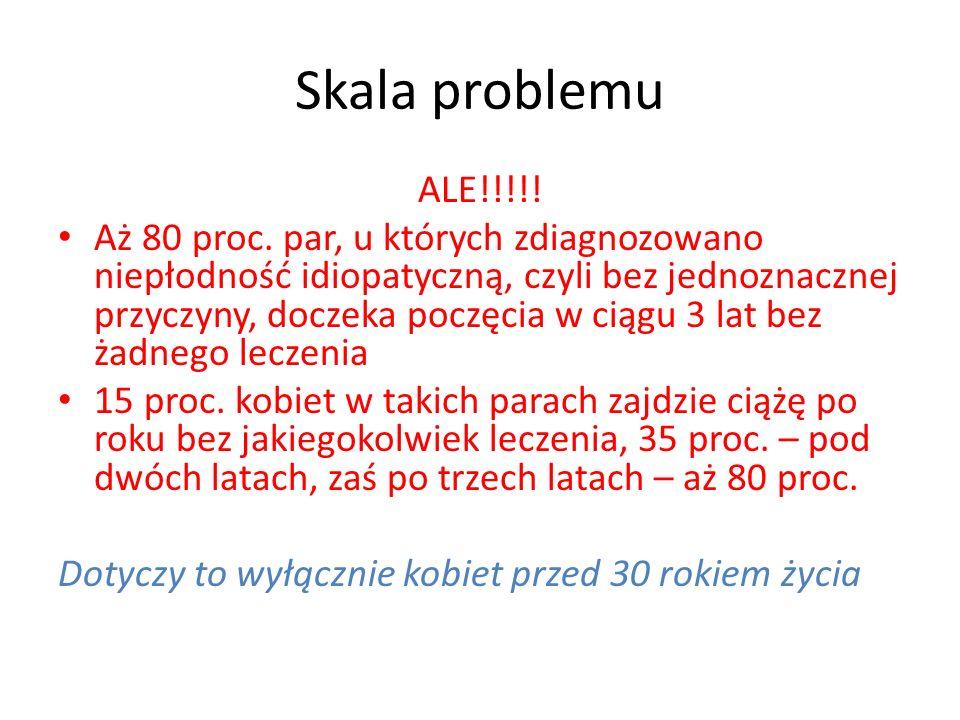 Skala problemu ALE!!!!!