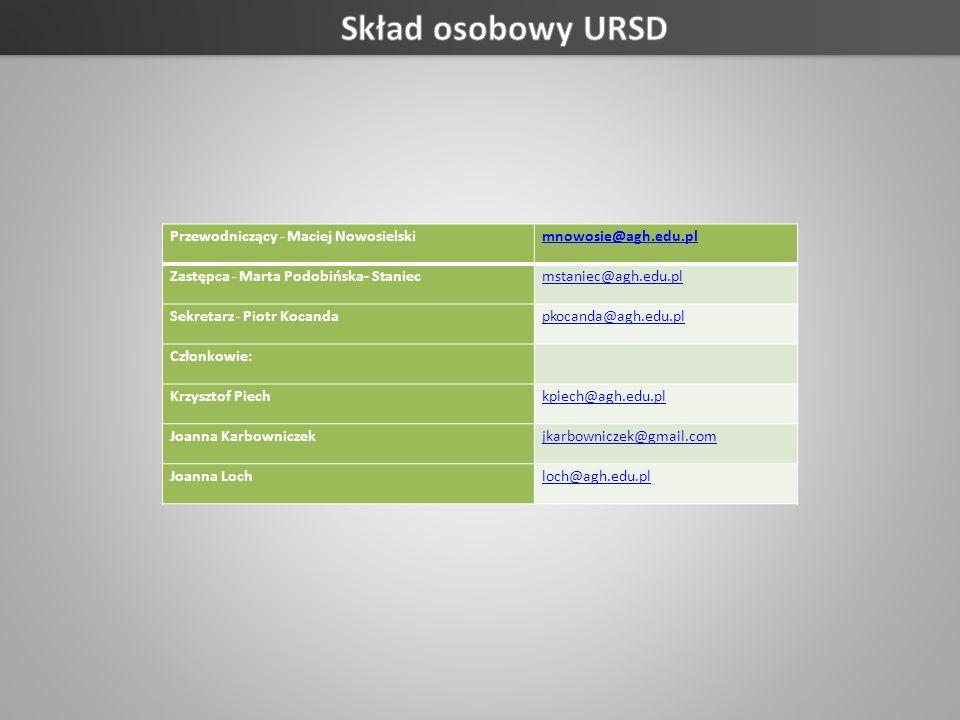Skład osobowy URSD Przewodniczący - Maciej Nowosielski