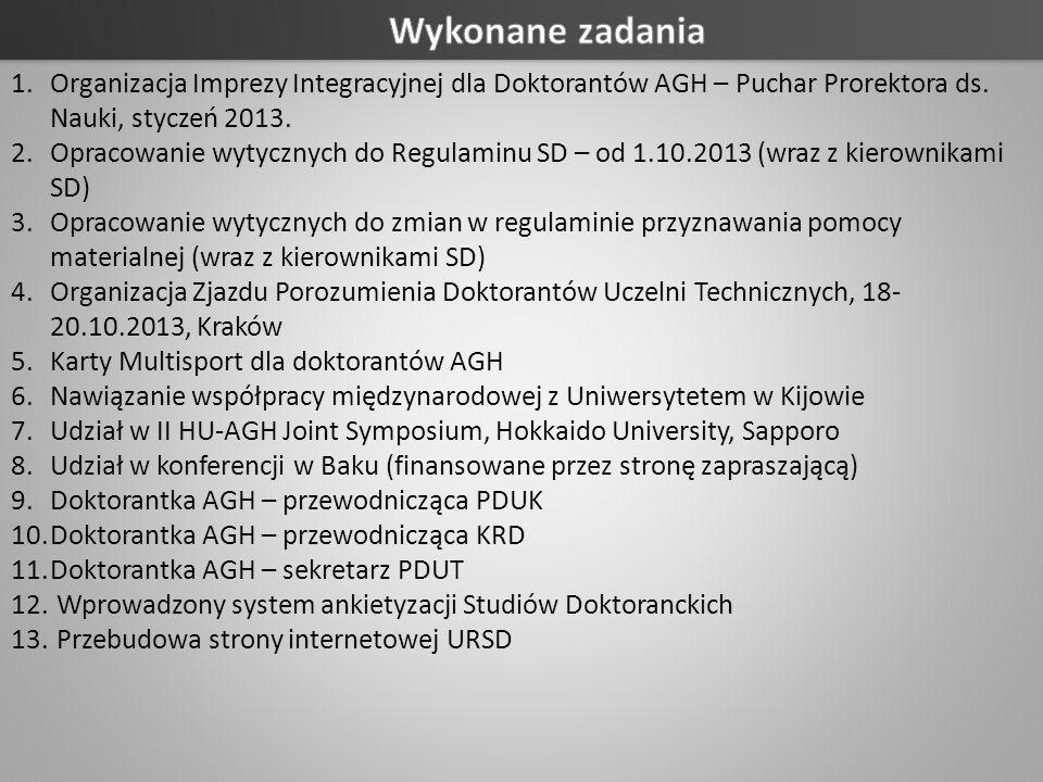 Wykonane zadania Organizacja Imprezy Integracyjnej dla Doktorantów AGH – Puchar Prorektora ds. Nauki, styczeń 2013.