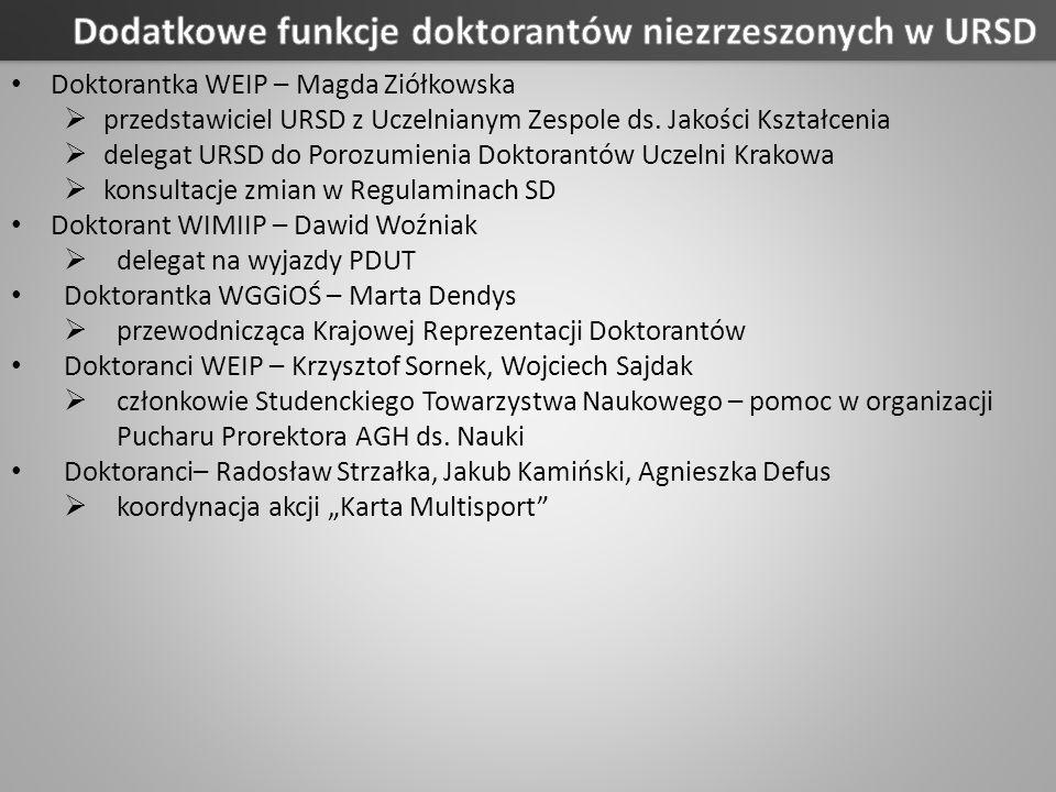 Dodatkowe funkcje doktorantów niezrzeszonych w URSD