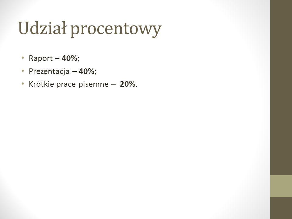 Udział procentowy Raport – 40%; Prezentacja – 40%;