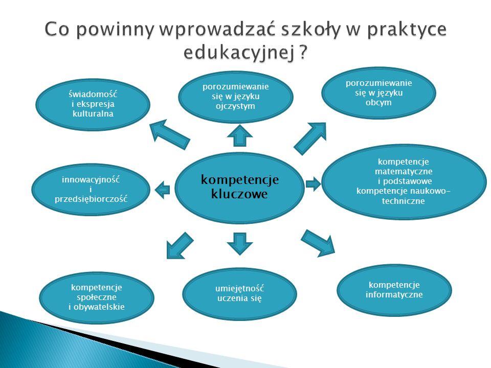 Co powinny wprowadzać szkoły w praktyce edukacyjnej