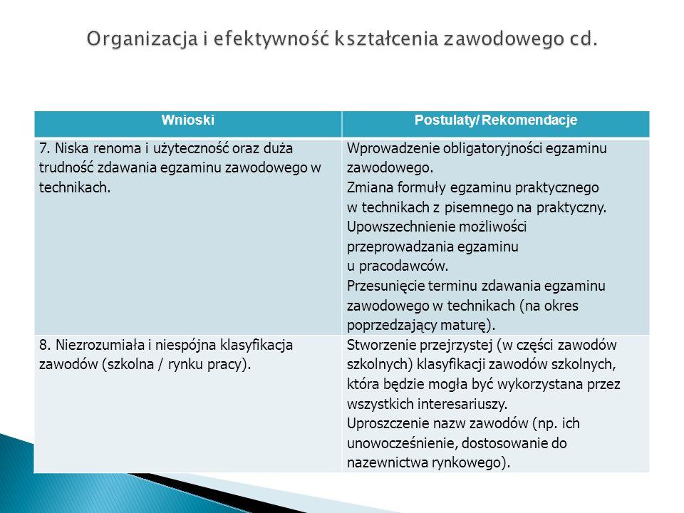 Organizacja i efektywność kształcenia zawodowego cd.
