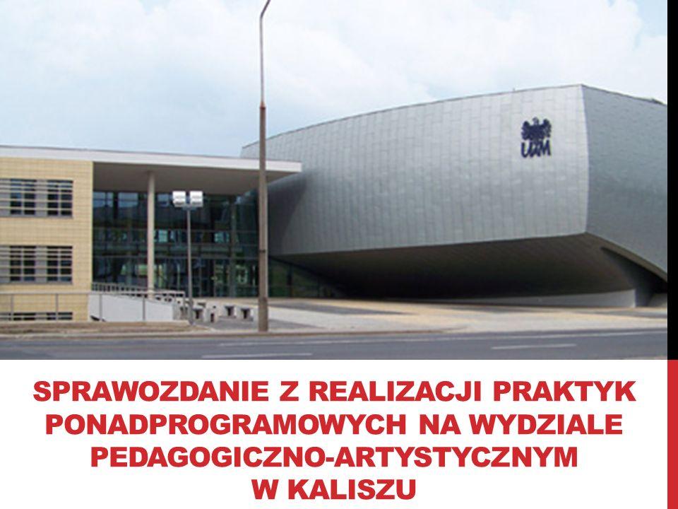SPRAWOZDANIE Z REALIZACJI PRAKTYK PONADPROGRAMOWYCH NA Wydziale Pedagogiczno-ArtystycznyM w Kaliszu