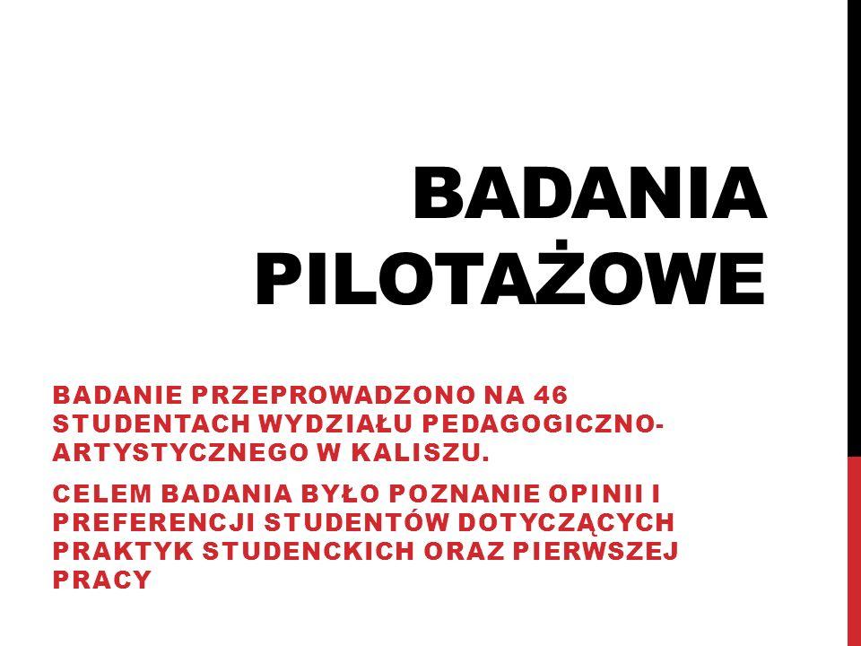 Badania pilotażowe Badanie przeprowadzono na 46 studentach wydziału pedagogiczno- artystycznego w kaliszu.