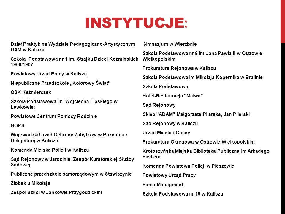 INSTYTUCJE: