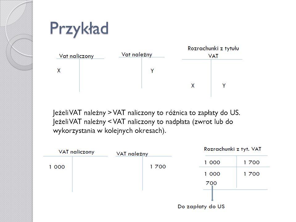 Przykład Jeżeli VAT należny > VAT naliczony to różnica to zapłaty do US. Jeżeli VAT należny < VAT naliczony to nadpłata (zwrot lub do.