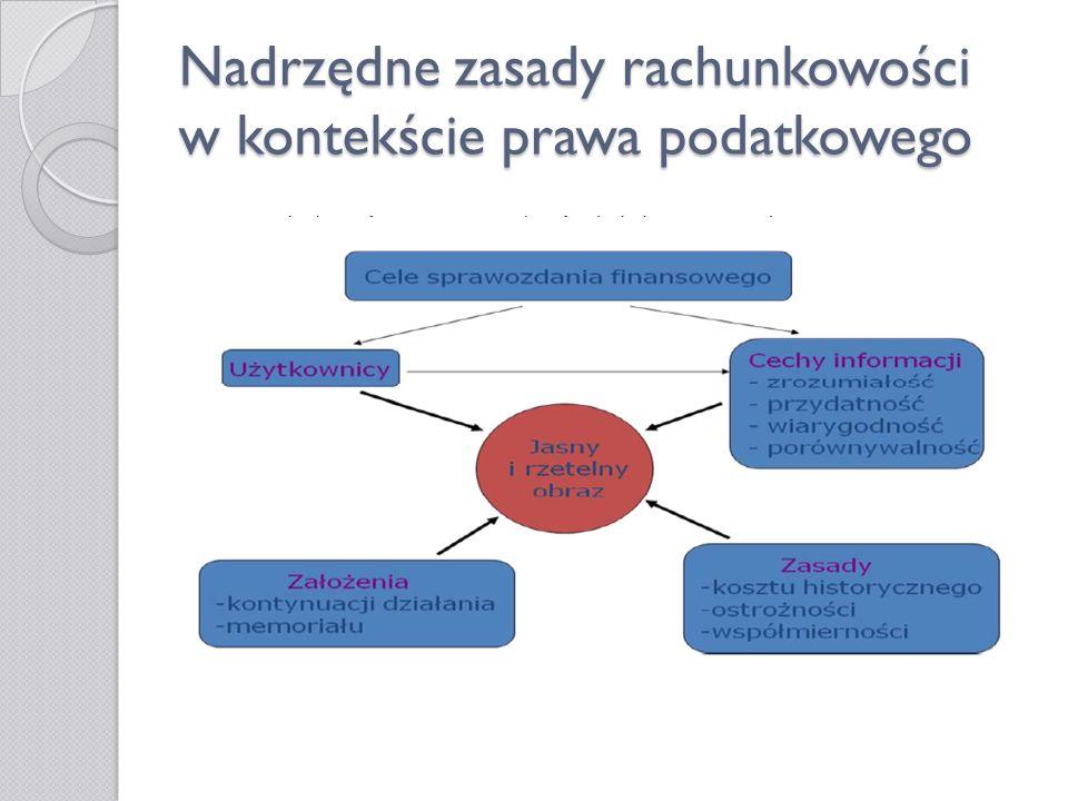 Nadrzędne zasady rachunkowości w kontekście prawa podatkowego