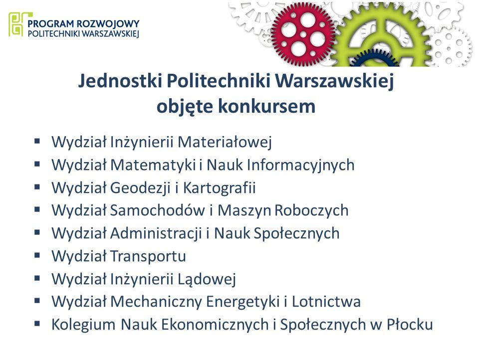 Jednostki Politechniki Warszawskiej objęte konkursem