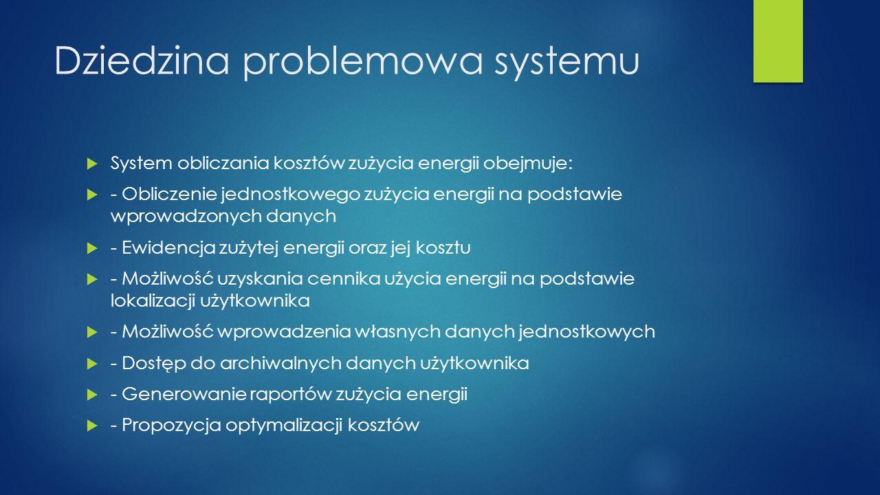 Dziedzina problemowa systemu