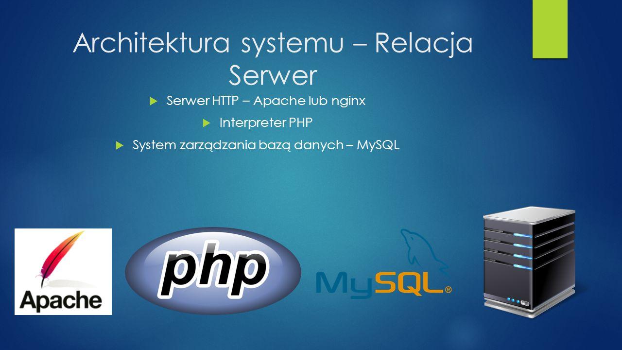 Architektura systemu – Relacja Serwer