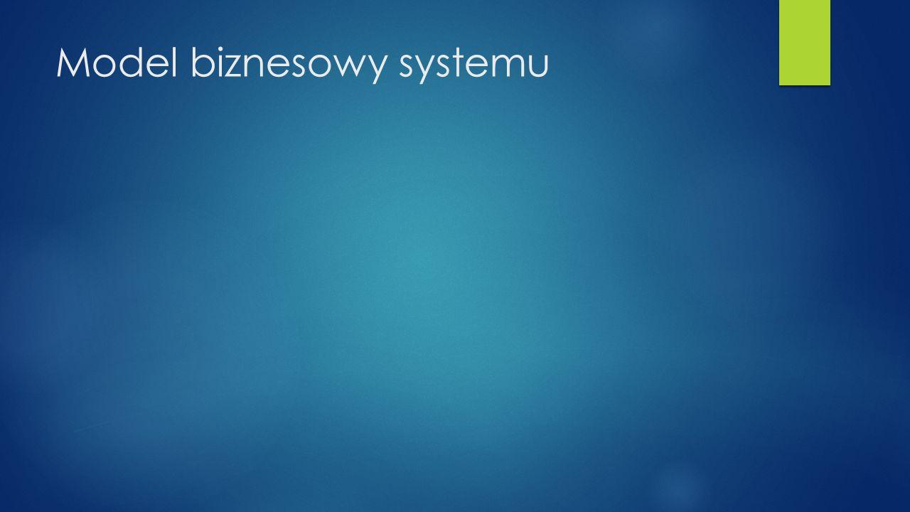 Model biznesowy systemu