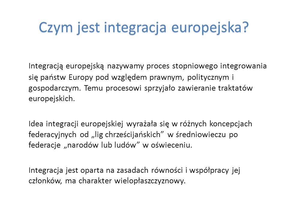 Czym jest integracja europejska