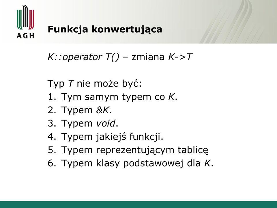 Funkcja konwertująca K::operator T() – zmiana K->T. Typ T nie może być: Tym samym typem co K. Typem &K.