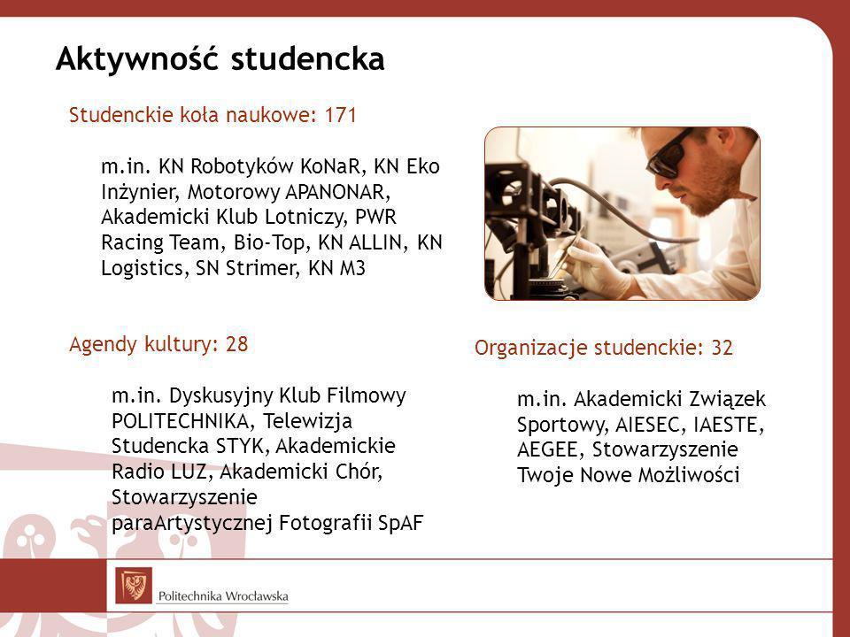 Aktywność studencka Studenckie koła naukowe: 171