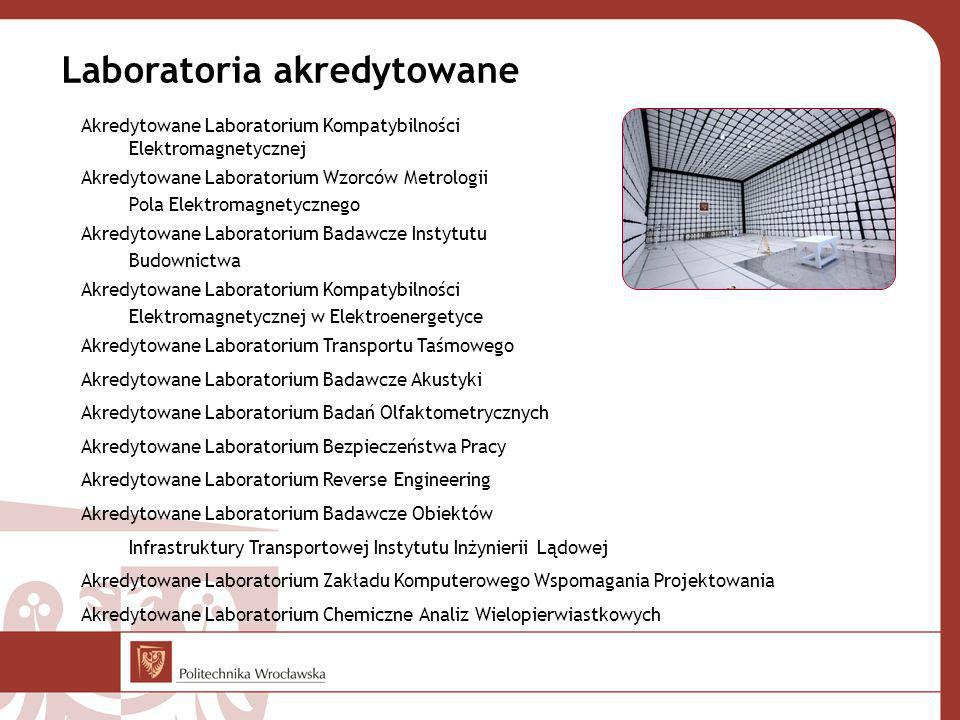 Laboratoria akredytowane