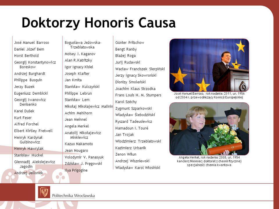 Doktorzy Honoris Causa