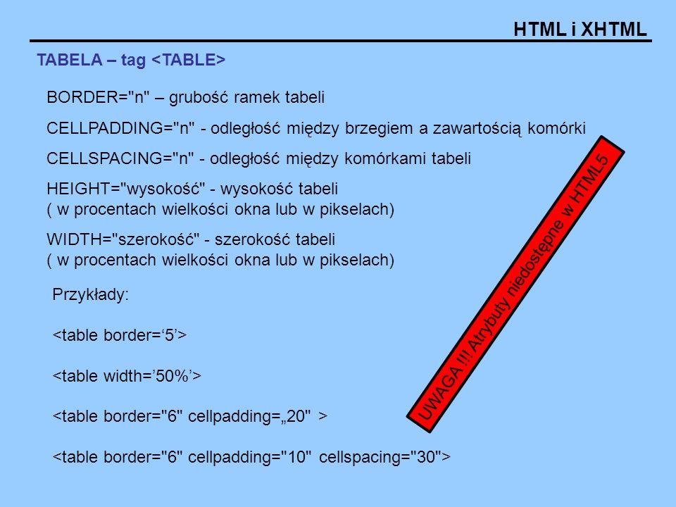 TABELA – tag <TABLE>