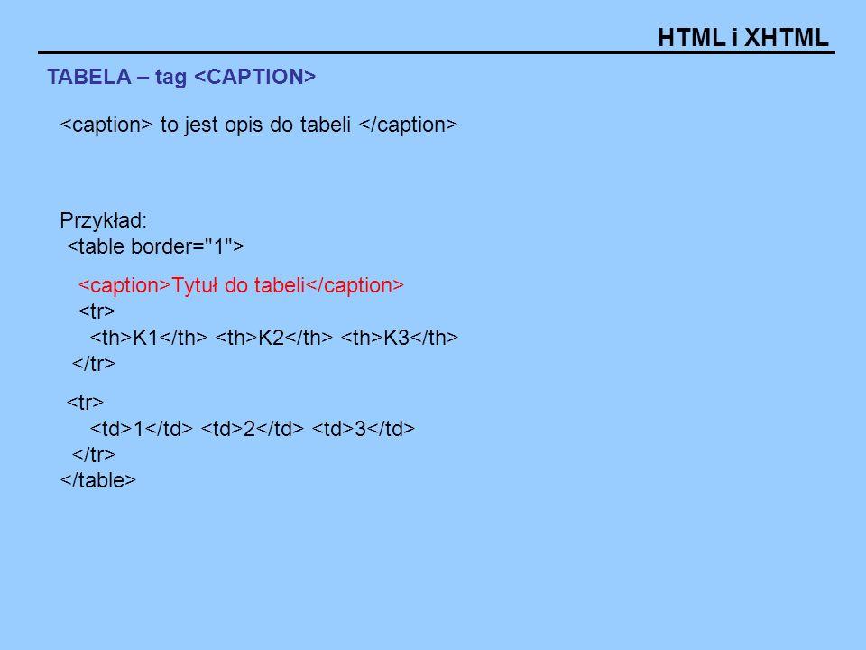TABELA – tag <CAPTION>