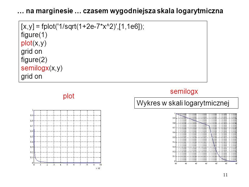 … na marginesie … czasem wygodniejsza skala logarytmiczna
