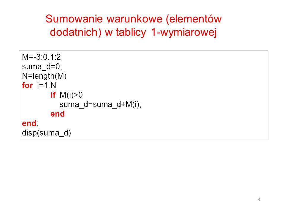 Sumowanie warunkowe (elementów dodatnich) w tablicy 1-wymiarowej