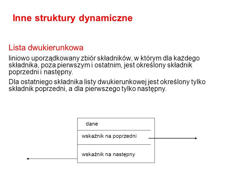 Inne struktury dynamiczne