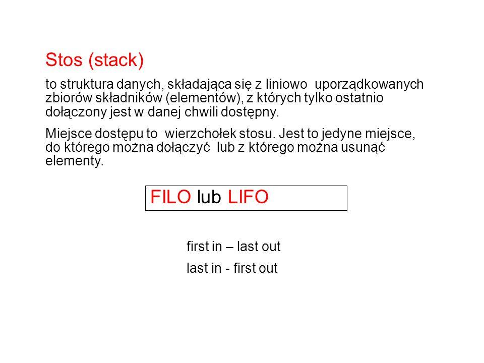 Stos (stack) FILO lub LIFO