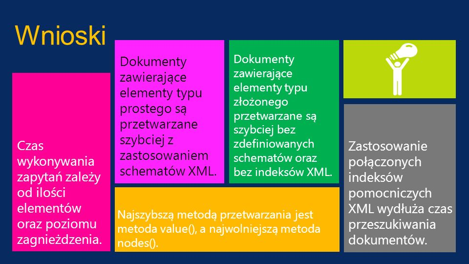 Wnioski Dokumenty zawierające elementy typu prostego są przetwarzane szybciej z zastosowaniem schematów XML.