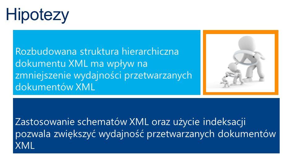 Hipotezy Rozbudowana struktura hierarchiczna dokumentu XML ma wpływ na zmniejszenie wydajności przetwarzanych dokumentów XML.