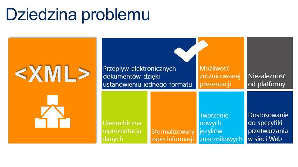<XML> Dziedzina problemu Możliwość zróżnicowanej prezentacji