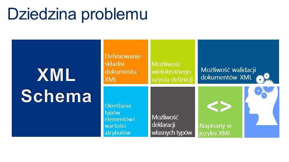 <> XML Schema Dziedzina problemu