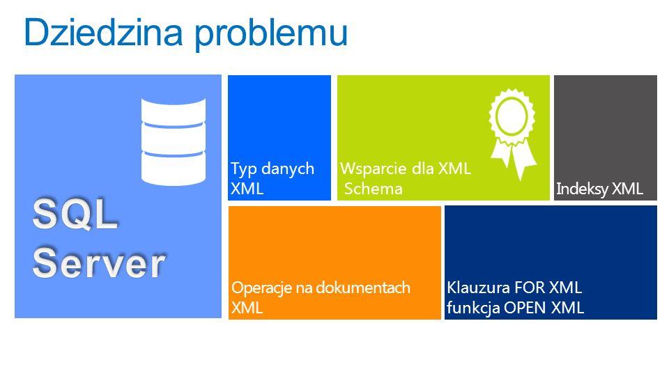 SQL Server Dziedzina problemu Typ danych XML Wsparcie dla XML Schema