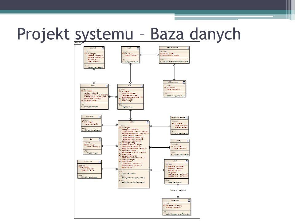 Projekt systemu – Baza danych