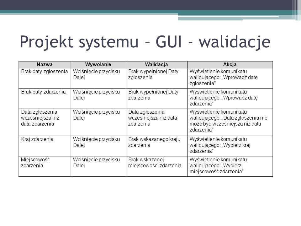 Projekt systemu – GUI - walidacje