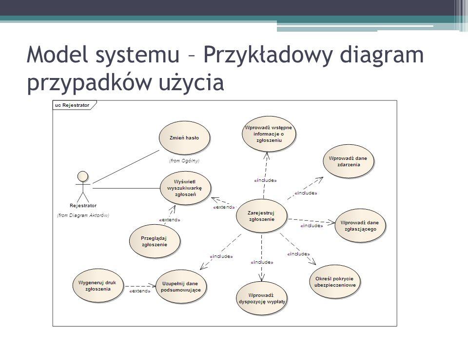 Model systemu – Przykładowy diagram przypadków użycia